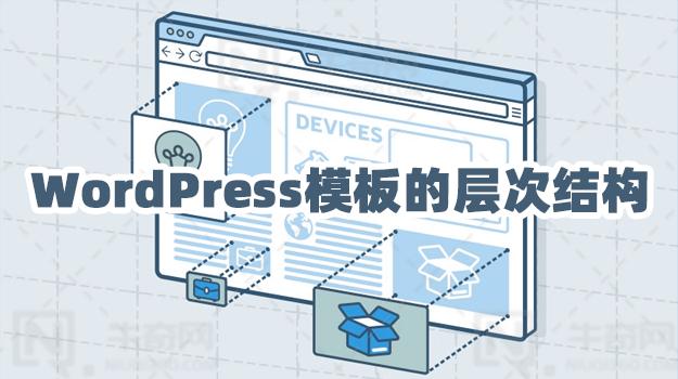 WordPress模板层次结构